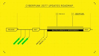 cyberpunk 2077 engagement roadmap
