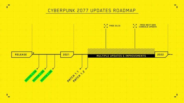 cyberpunk 2077 engagement roadmap